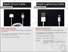 Cables for iphone 4 & 5 for IPAD 2 & 3 & 4 New Iphone, Tech Accessories, Ipod, Ipods