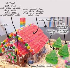 gingerbread house how-to