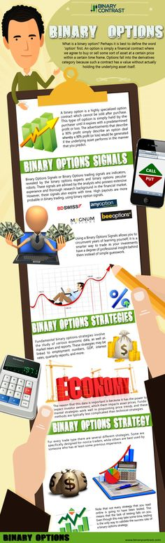 Check this link right here http://www.binarycontrast.com/binary-options-strategies/strategy-pairing-and-selection/ for more information on Binary Magnum Options Strategies.