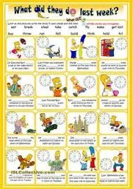 the simpsons worksheets english ile ilgili görsel sonucu Tenses Grammar, Grammar And Vocabulary, English Vocabulary, Tenses English, English Grammar, English Language, Education English, Teaching English, Worksheets