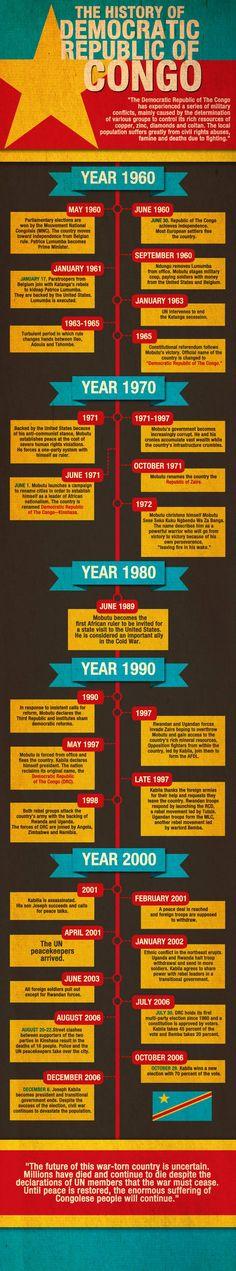 History of the Democratic Republic of Congo #infographic #war #kabila