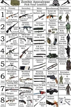 How to Survive the Zombie Apocalypse: Weapons!