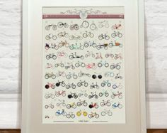 Comprehensive Guide to the Bicycle Art Print - Wyatt 9