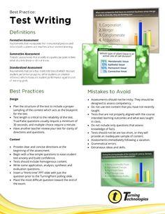 Best practice test_writing by William  McIntosh via slideshare
