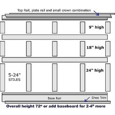 Craftsman FLAT Paneled Wainscot 8 ft Kit with cornice in Paint Grade - 274