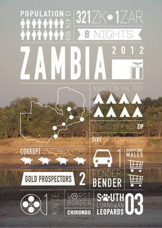 Zambia - Map and Infographics by Jeff Tyser and Kerryn-lee Maggs. 7 countries. 150 days. 22 500 kms.