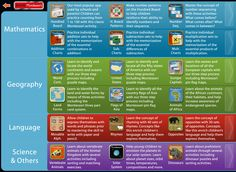 Mobile Montessori Catalog of iPad apps Page 1 of 5