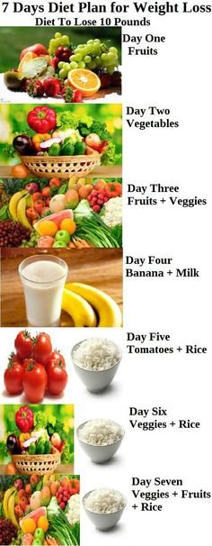 7 Days Diet Plan for Weight Loss - Diet To Lose 10 Pounds Day #weightloss #loseweight #7daydietplan