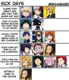 Boku no Hero Academia – Meme – – Bilder Clubs Source by Boku No Hero Academia, My Hero Academia Memes, Hero Academia Characters, My Hero Academia Manga, Anime Meme, Anime Manga, Meme Comics, Fandoms, Boko No