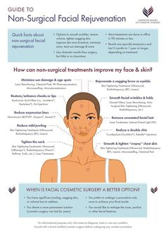 Ready to refresh your look with the best non-surgical procedures? Here are some of the most popular, from BOTOX to Kybella. Cosmetic Surgery Infographic provided by American Board of Cosmetic Surgery. Plastic Surgery Procedures, Cosmetic Procedures, Cosmetic Treatments, Skin Treatments, Medan, Facial Procedure, Facial Fillers, Cosmetic Fillers, Dermal Fillers