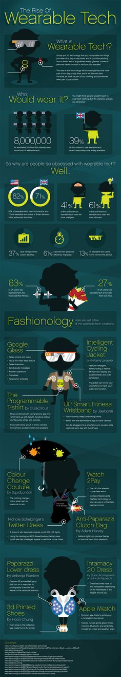 Infographic: The Rise of Wearable Technology   wearable technology technology mobile health mHealth