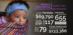 The doTERRA Healing Hands Foundation™ is proud to be partners with the micro-lending organization, Mentors International. Providing credit to those who would otherwise not have financing opportunities or whose only lending options are with unethical and even dangerous lenders, the microcredit fund helps lift the poor from poverty while elevating communities through economic development.