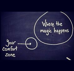 Being in our comfort zone is not always a bad thing. In fact, the comfort zone is actually a very useful psychological concept that can help you embrace risk and make changes in your life that can lead to real personal growth—so long as we are not getting too comfortable. When we get too comfortable in our comfort zone, we run the risk of becoming stagnant. We begin to hold ourselves back instead of embracing the challenges that will help us grow and try new things.