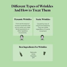 """The Klog (@theklog) posted on Instagram: """"You may be thinking to yourself, """"A wrinkle is a wrinkle… right?""""   Though that's accurate on a surface level (get it?), the truth is…"""" • Aug 16, 2021 at 8:01pm UTC Hair Essentials, Online Tutorials, Skin Food, Facial Expressions, Muscle, Surface, Instagram, Face Expressions, Muscles"""