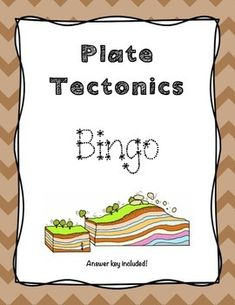 Plate Tectonics Review Bingo Game! Plate Tectonics vocabulary review: convergent, divergent, transform, earthquake, subduction zone, fault, continental drift, Aflred Wegener, lithosphere, boundary, sedimentary, igneous, metamorphic, mountains, tsunami, pangea, crust, mantle, outer core, inner core, mid-ocean ridge, volcano, molten.