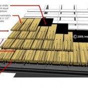 Bouwtekening voor een dakje van pallet planken.