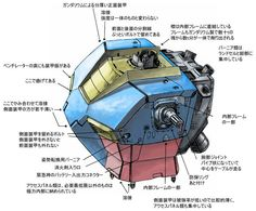 Gundam Mobile Suit, Gundam Art, Super Robot, Mechanical Design, Robot Art, Drawing Reference, Manga Art, Sketches, Hero