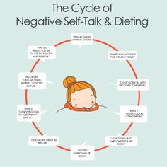 How to break the negative cycle.