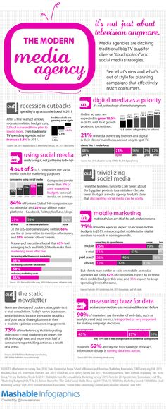 Agencies need to find innovative ways to integrate traditional and social media.