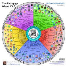 Wheel only Padagogy Wheel V4.0