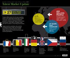 European Talent Market Update. It's easier than ever for workers to move across borders. Despite economic uncertainty, skilled migrants are still highly sought after across Europe.