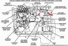 12 Diesel Engines Ideas Diesel Engine Diesel Ford Diesel
