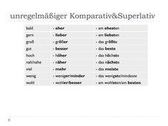 Weather, Deutsch, Weather Crafts