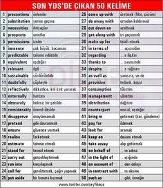 2016 İlkbahar Yds de Çıkan 50 Kelime ve Anlamları