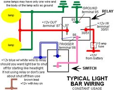 how to wire a relay for horns on mgb and other british cars moss rh pinterest com MGB Fuel Pump Train Horn Wiring Diagram