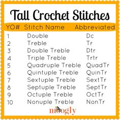 Learn to #Crochet Super Tall Crochet Stitches with a Moogly Video Tutorial! Handy printable chart included!