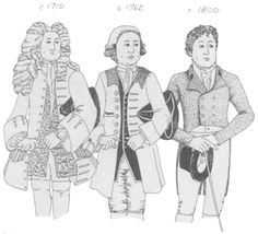 Stripping the 18th Century English Male