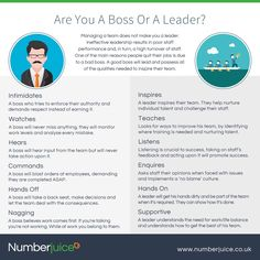 Are you a boss or a leader?