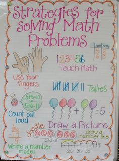 strategies for solving math problems {anchor chart} We are trying to break our 3rd graders from using their fingers, so I would adapt the chart.
