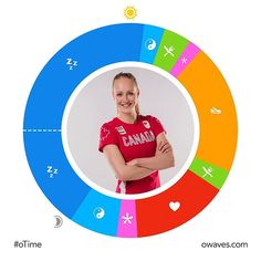 Karine Thomas is an Olympic athlete on the Canadian National Team and 3X Gold-Medalist at the Pan-Am Games. She placed fourth in the London 2012 Summer Games during the synchronized swimming team event and will be competing with Jacqueline Simoneau in the Rio duet event. #oTime #RoadToRio #TeamCanada