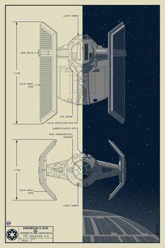 Star Wars: Advanced TIE Fighter