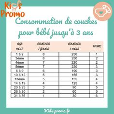 Kids promo est une application communautaire à l'attention des parents alimen… Kids promo is a community app for parents powered by parents. See site note kids-promo.fr to find and share with your community your tips on diaper promotions! Baby Number 2, Burn Out, Baby Co, Asian Babies, First Baby, Baby Hacks, Baby Registry, Funny Babies, Baby Accessories