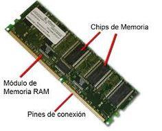 Memoria RAM (Random Access Memory): Es de lectura y escritura, es la memoria de alta velocidad que utiliza el procesador para almacenar de forma temporal la información de uso frecuente como las instrucciones, datos y resultados parciales ofinales que se generen.