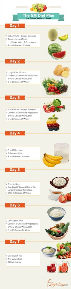 The GM Diet Plan: How To Lose Weight In 7 Days? http://megastoon.com/?share=249477 #fruit_diet_cleanse