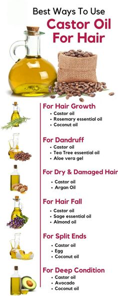 How to Use Castor Oil to Boost Hair Growth and Prevent Hair Loss - Castor oil for Hair Growth Reviews - How often Should i use Castor oil for Hair Growth - Best Castor oil for Hair