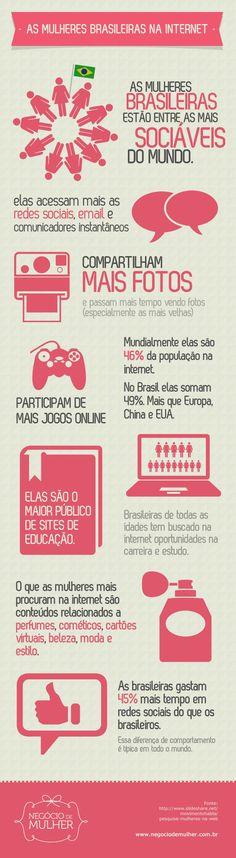 Infografico sobre as mulheres nas redes sociais!  FELIZ DIA INTERNACIONAL DAS MULHERES!