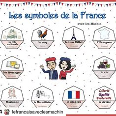 Joyeux 14 juillet !!! French Teaching Resources, Teaching French, French Phrases, French Words, How To Speak French, Learn French, French Classroom Decor, French Symbols, French For Beginners