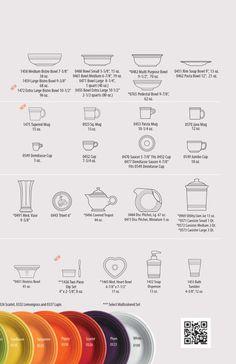 Fiesta dinnerware, Page 2