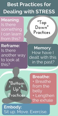 Best Practices for Dealing with STRESS #mindfulness #stressmanagement #stress