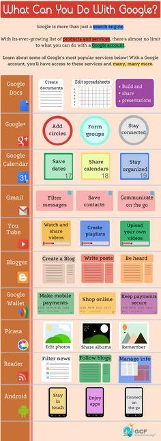 Cosas que se pueden hacer con Google, además de buscar #infografia #infographic #internet
