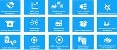 Odoo ERP - Technaureus Info Solutions  #odoo #technaureus