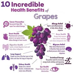 Is raw food diet healthy? What do raw fooders eat, what is raw food diet plan. Feel vibrant and healthy by eating a raw food diet for weight loss. Grape Health Benefits, Benefits Of Organic Food, Benefits Of Grapes, Benefits Of Grape Juice, Fruit Benefits, Health And Wellbeing, Health And Nutrition, Health Tips, Grape Nutrition Facts