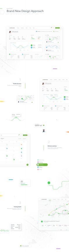 Endomondo Redesign Concept on Behance