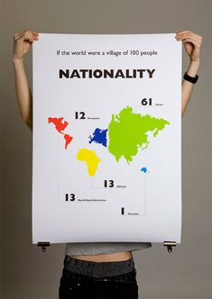 Shows the continental distribution if the entire world population were 100 people.
