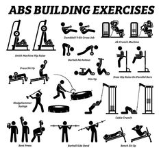TRAIN YOUR ABS AT HOME - Having a flat stomach and defined abs is a body goal for every woman. But, excuses don't burn calories. Train your abs at home with this workout program, this will help you target your full abdominal muscles (upper, lower and oblique) to burn far and get a full six-pack ab. CLICK HERE TO LEARN MORE #absworkout #athomeworkouts #exerciseplan #weightloss #fitnessjourney #abdominalmuscles #strongerabs #abschallenge #exercisesathome #musclebuilding