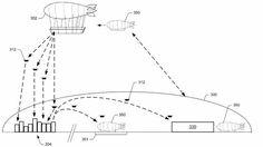 Amazon patenteert vliegend distributiecentrum voor drones Webwinkelgigant Amazon heeft een patent ontvangen op vliegende distributiecentra die zouden kunnen worden gebruikt om bezorging van pakketjes met drones te faciliteren.